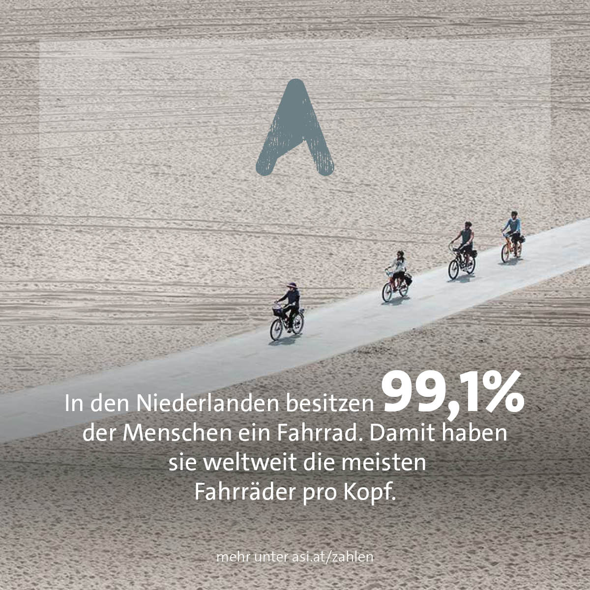 Mit dem Rad in den Niederlanden